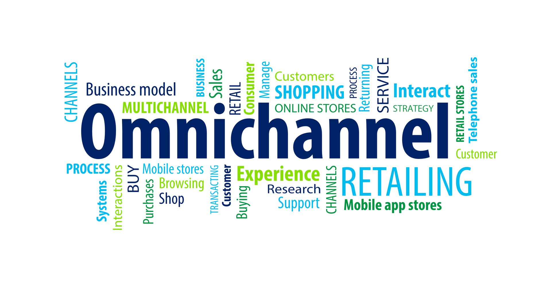 Multi channel retailing and ecommerce display of retail terminology.